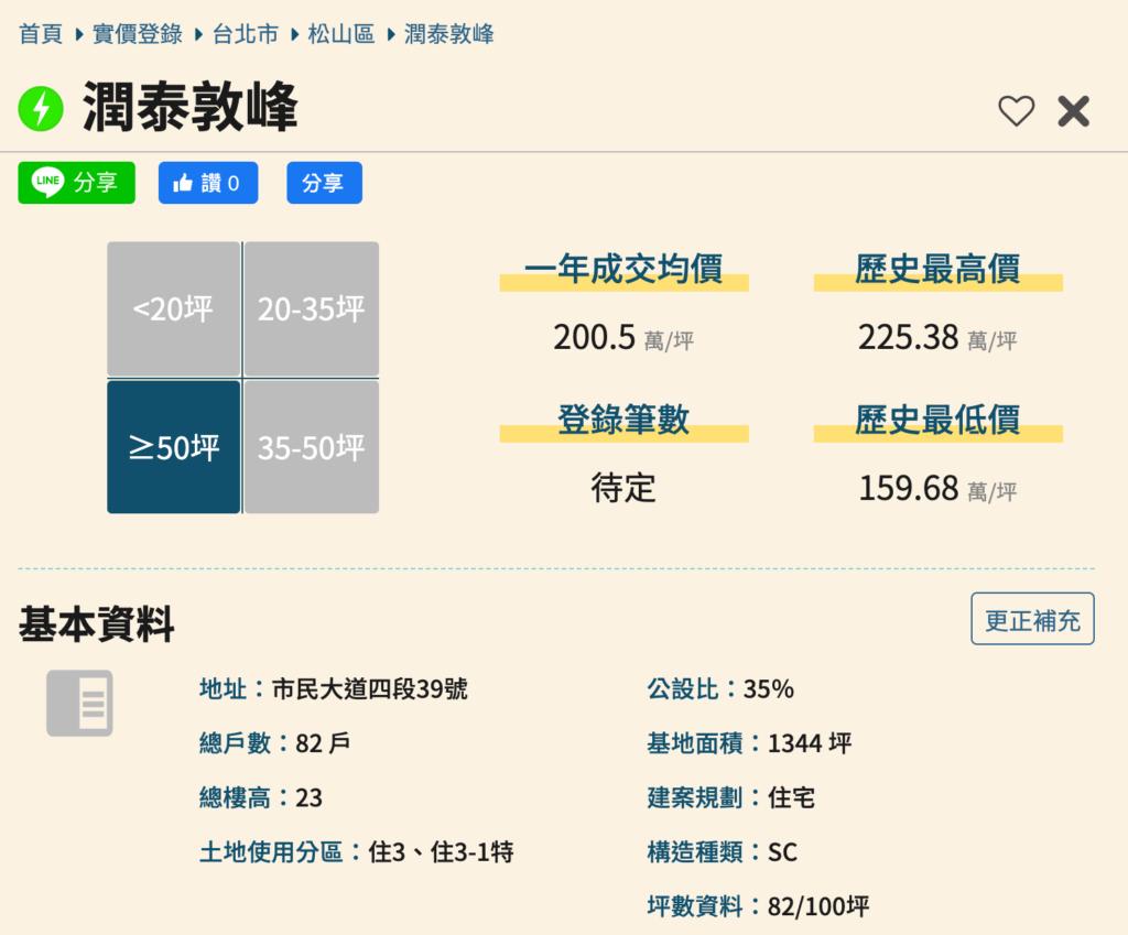 豪宅市場:潤泰敦峰